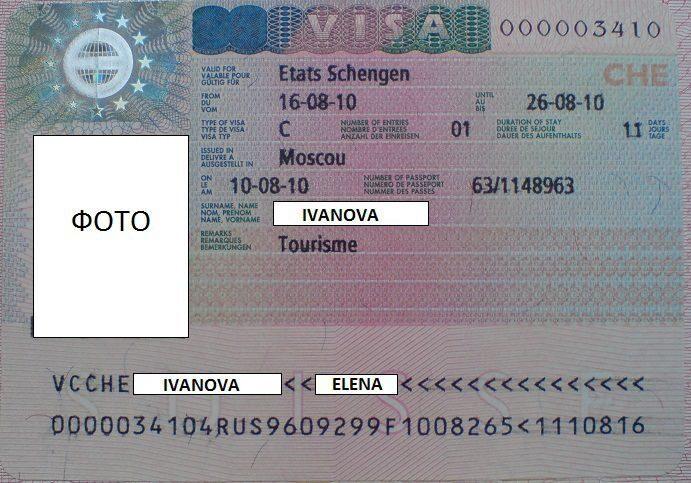 молодой приятный швейцарская виза в спб вашему запросу